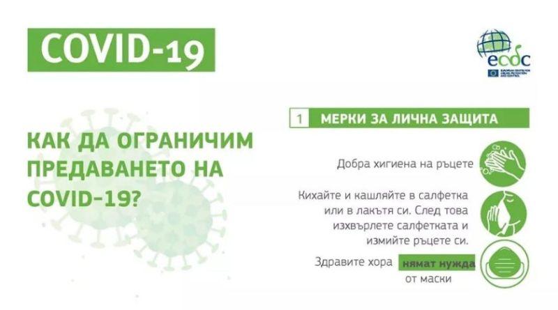 Заповед № РД-20-72/10.04.2020г. на Областен управител