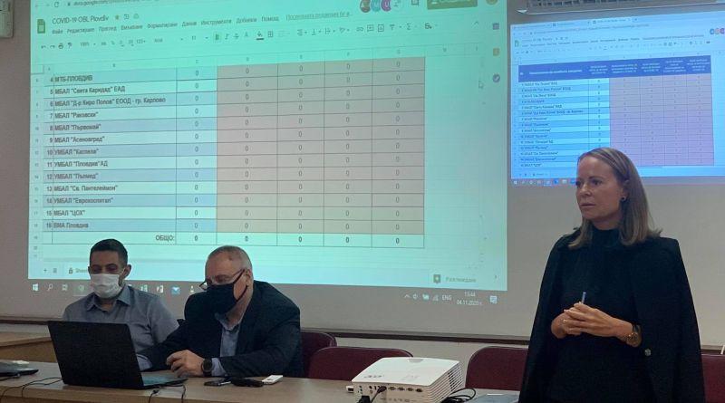 Онлайн система между Спешна помощ и болниците в Пловдив и областта  в реално време показва  свободните легла за  COVID-19